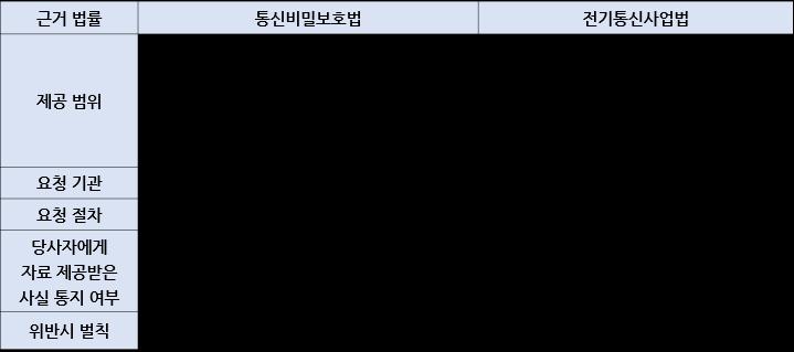 주석_표2